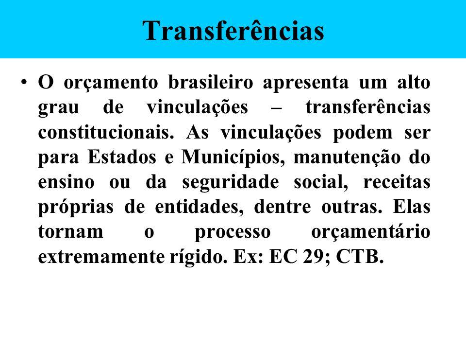 Transferências O orçamento brasileiro apresenta um alto grau de vinculações – transferências constitucionais. As vinculações podem ser para Estados e