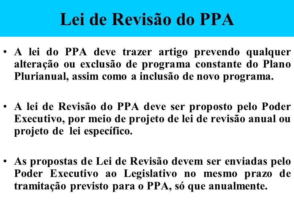 Lei de Revisão do PPA A lei do PPA deve trazer artigo prevendo qualquer alteração ou exclusão de programa constante do Plano Plurianual, assim como a