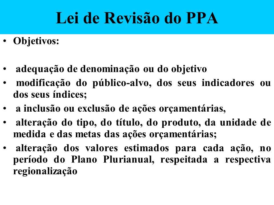 Lei de Revisão do PPA Objetivos: adequação de denominação ou do objetivo modificação do público-alvo, dos seus indicadores ou dos seus índices; a incl