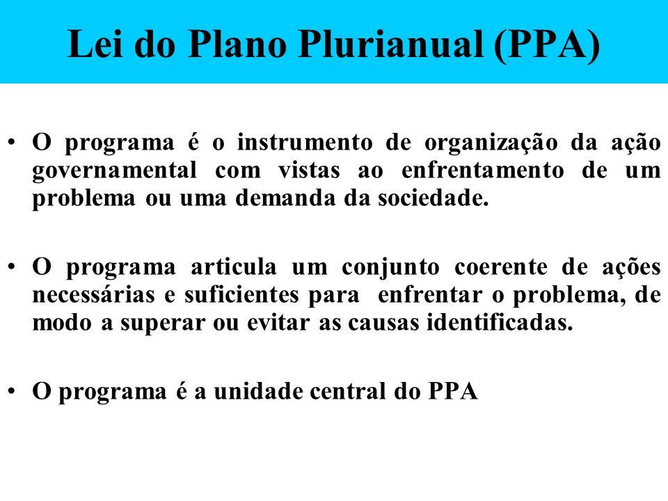 Lei do Plano Plurianual (PPA) O programa é o instrumento de organização da ação governamental com vistas ao enfrentamento de um problema ou uma demand