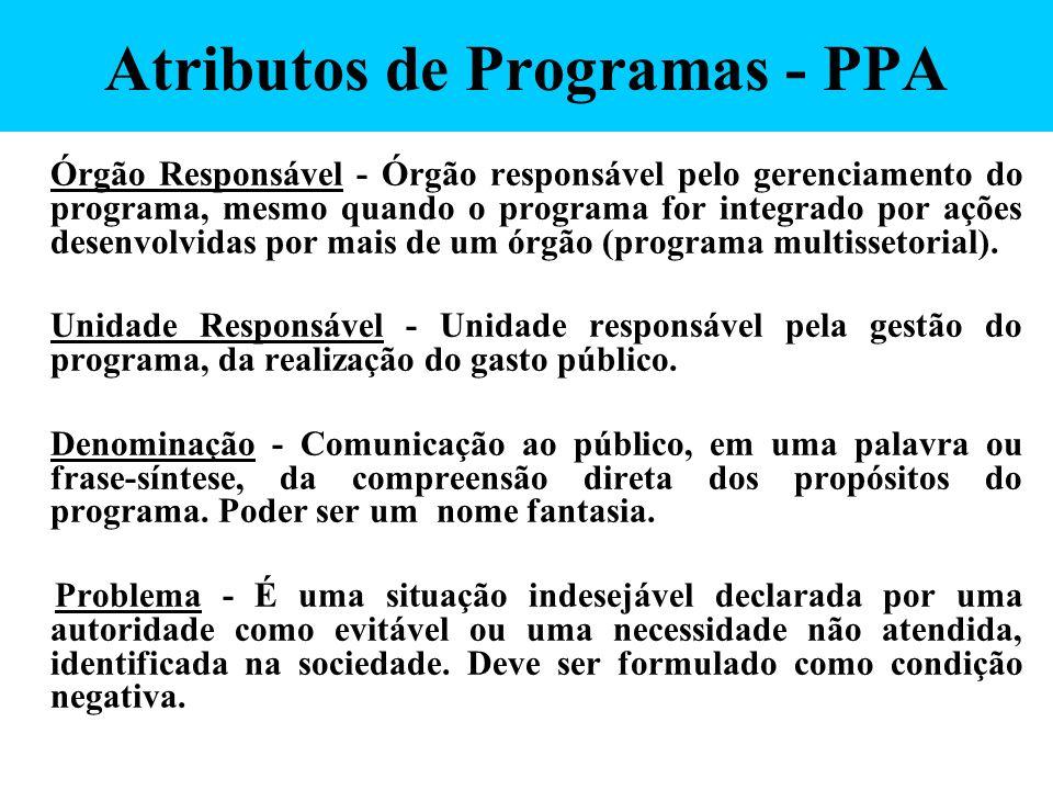 Atributos de Programas - PPA Órgão Responsável - Órgão responsável pelo gerenciamento do programa, mesmo quando o programa for integrado por ações des