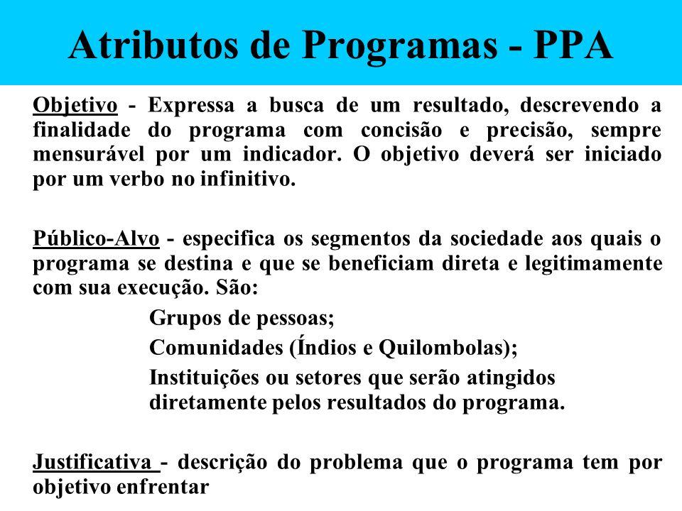 Atributos de Programas - PPA Objetivo - Expressa a busca de um resultado, descrevendo a finalidade do programa com concisão e precisão, sempre mensurá