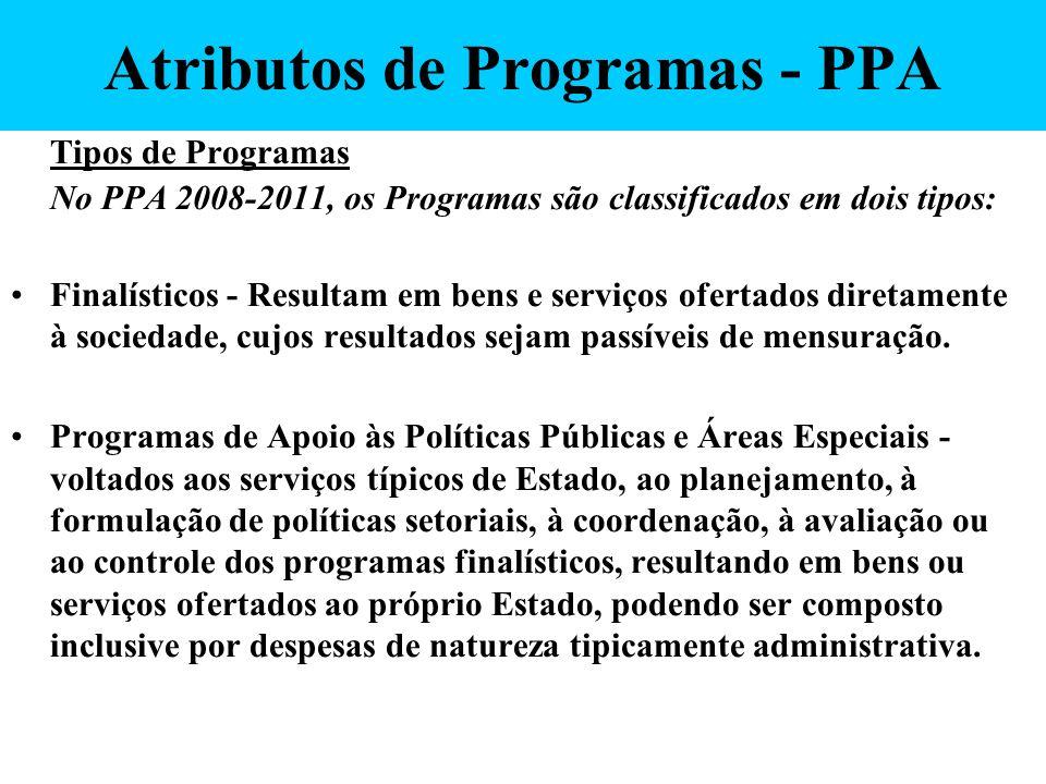 Atributos de Programas - PPA Tipos de Programas No PPA 2008-2011, os Programas são classificados em dois tipos: Finalísticos - Resultam em bens e serv