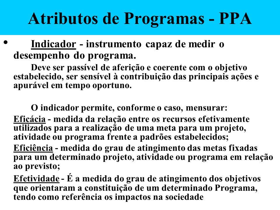Atributos de Programas - PPA Indicador - instrumento capaz de medir o desempenho do programa. Deve ser passível de aferição e coerente com o objetivo