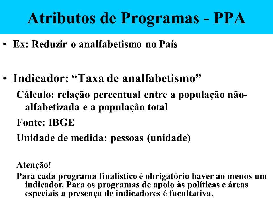 Atributos de Programas - PPA Ex: Reduzir o analfabetismo no País Indicador: Taxa de analfabetismo Cálculo: relação percentual entre a população não- a