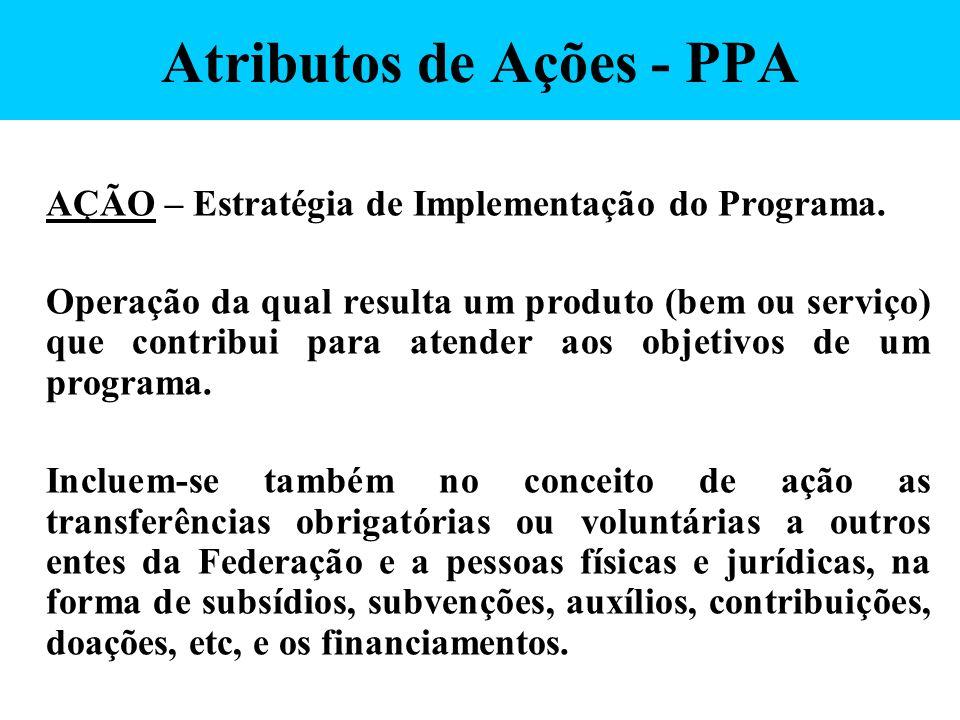 Atributos de Ações - PPA AÇÃO – Estratégia de Implementação do Programa. Operação da qual resulta um produto (bem ou serviço) que contribui para atend