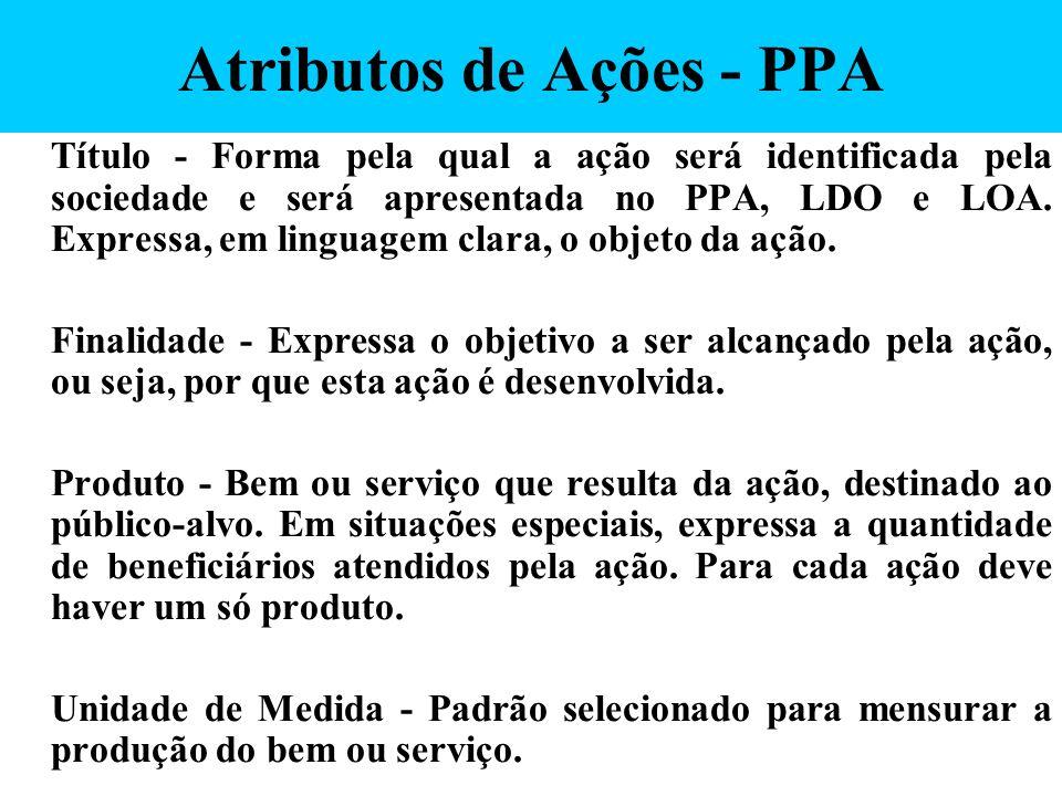 Atributos de Ações - PPA Título - Forma pela qual a ação será identificada pela sociedade e será apresentada no PPA, LDO e LOA. Expressa, em linguagem