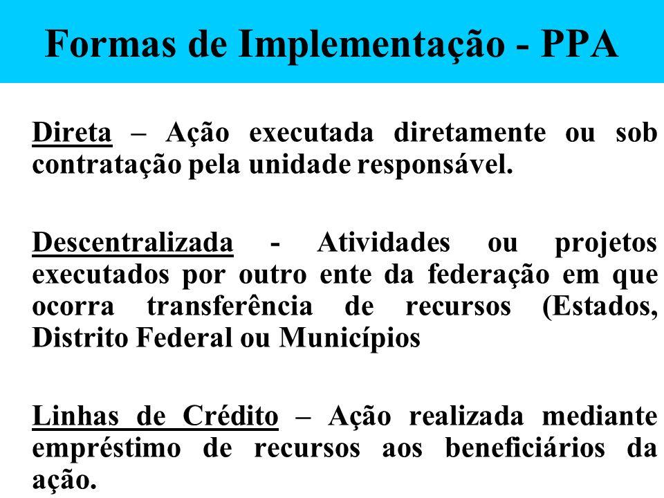 Formas de Implementação - PPA Direta – Ação executada diretamente ou sob contratação pela unidade responsável. Descentralizada - Atividades ou projeto