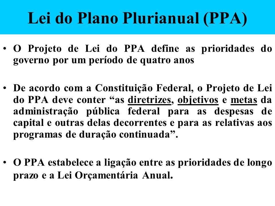 Lei do Plano Plurianual (PPA) O Projeto de Lei do PPA define as prioridades do governo por um período de quatro anos De acordo com a Constituição Fede