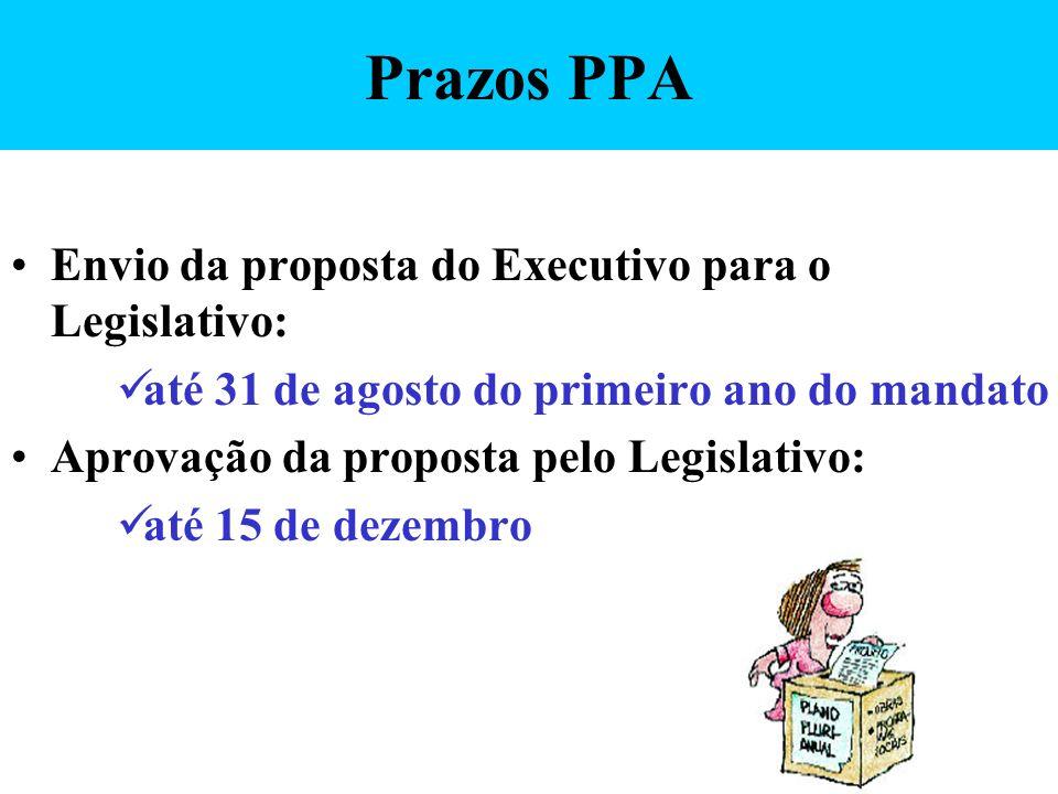Prazos PPA Envio da proposta do Executivo para o Legislativo: até 31 de agosto do primeiro ano do mandato Aprovação da proposta pelo Legislativo: até