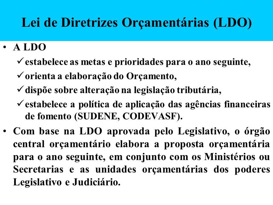 Lei de Diretrizes Orçamentárias (LDO) A LDO estabelece as metas e prioridades para o ano seguinte, orienta a elaboração do Orçamento, dispõe sobre alt