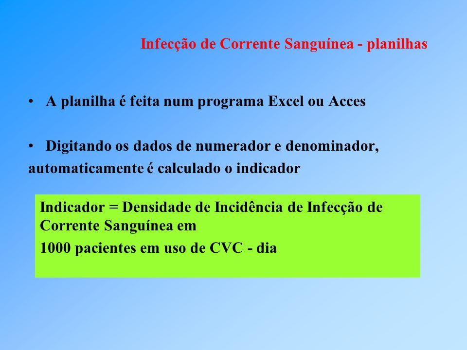 Infecção de Corrente Sanguínea - planilhas A planilha é feita num programa Excel ou Acces Digitando os dados de numerador e denominador, automaticamen