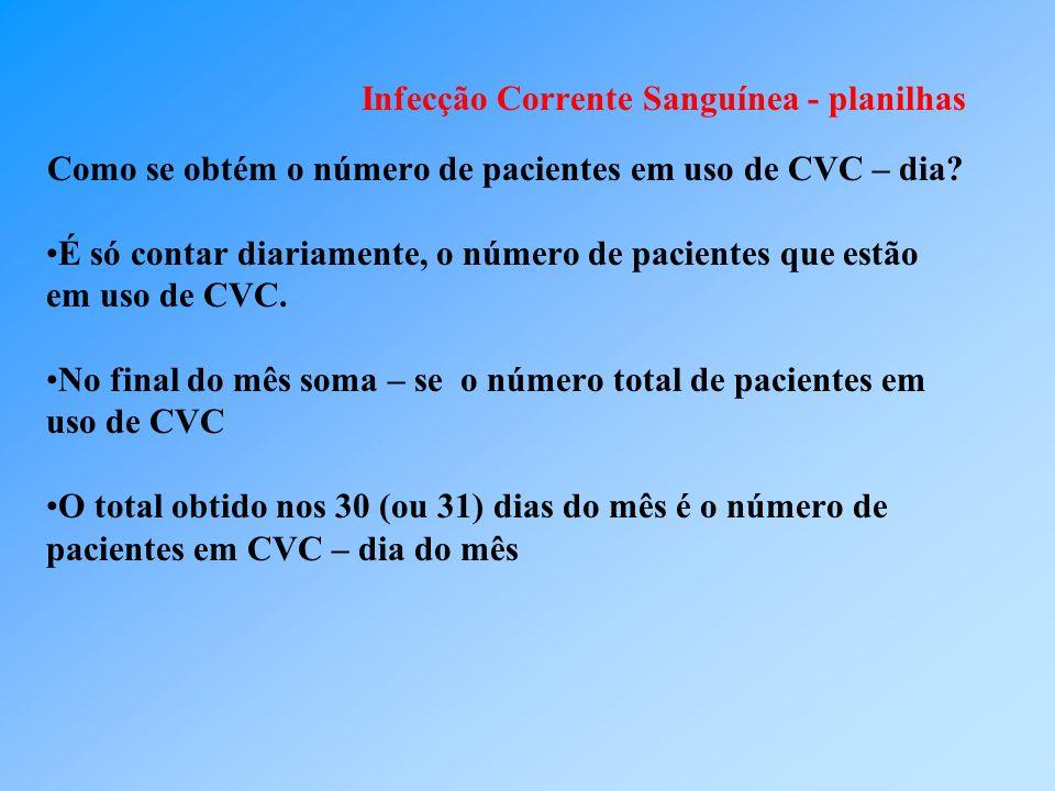Infecção Corrente Sanguínea - planilhas Como se obtém o número de pacientes em uso de CVC – dia? É só contar diariamente, o número de pacientes que es
