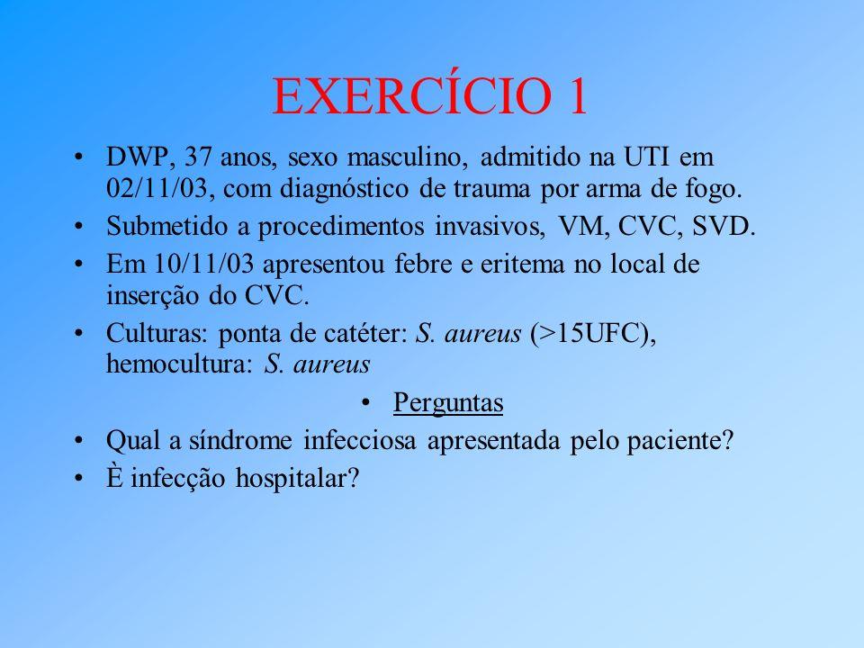 EXERCÍCIO 1 DWP, 37 anos, sexo masculino, admitido na UTI em 02/11/03, com diagnóstico de trauma por arma de fogo. Submetido a procedimentos invasivos