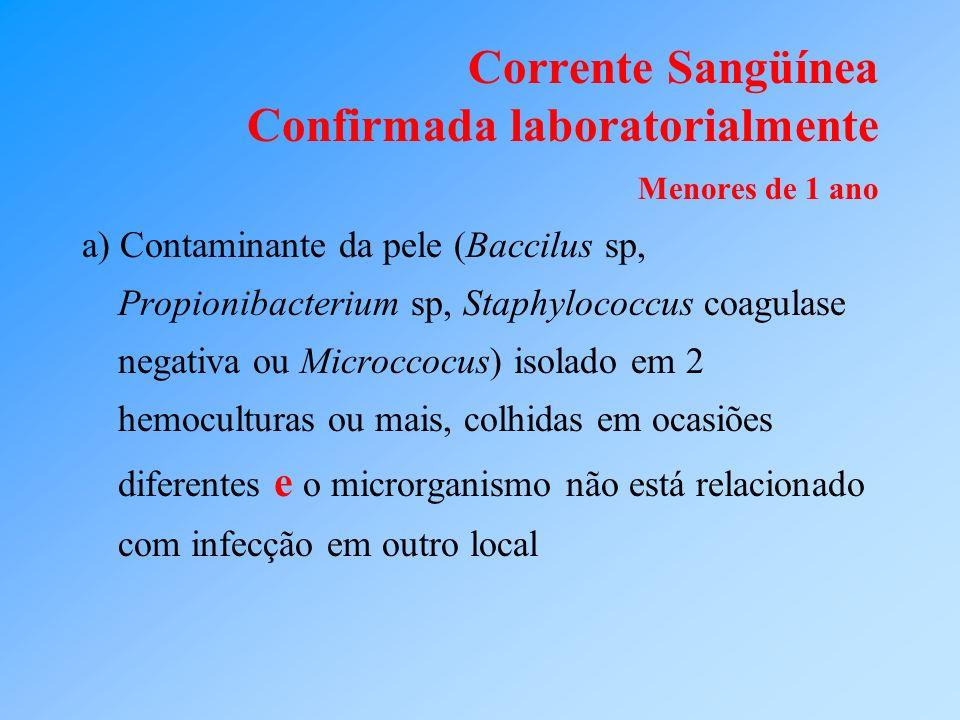 Corrente Sangüínea Confirmada laboratorialmente Menores de 1 ano a) Contaminante da pele (Baccilus sp, Propionibacterium sp, Staphylococcus coagulase