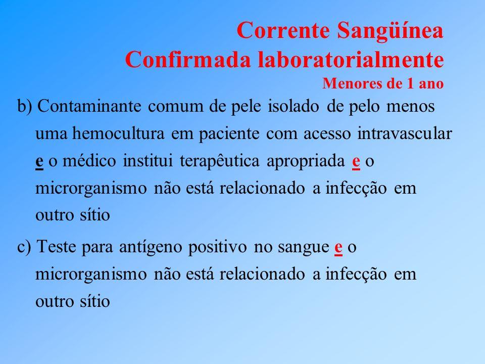 Corrente Sangüínea Confirmada laboratorialmente Menores de 1 ano b) Contaminante comum de pele isolado de pelo menos uma hemocultura em paciente com a