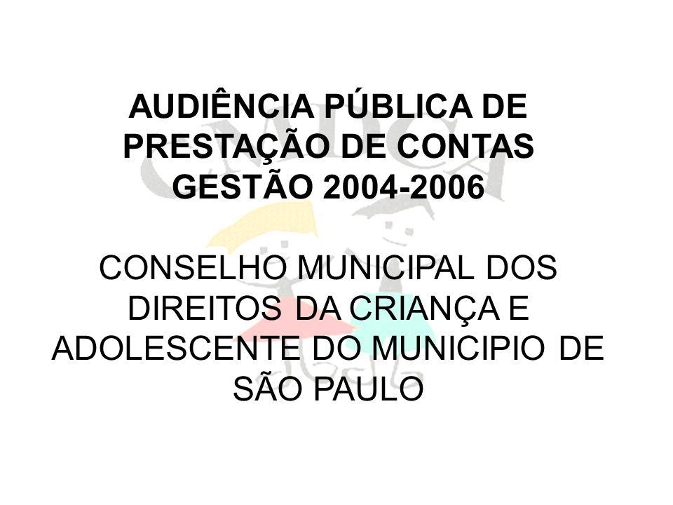 AUDIÊNCIA PÚBLICA DE PRESTAÇÃO DE CONTAS GESTÃO 2004-2006 CONSELHO MUNICIPAL DOS DIREITOS DA CRIANÇA E ADOLESCENTE DO MUNICIPIO DE SÃO PAULO