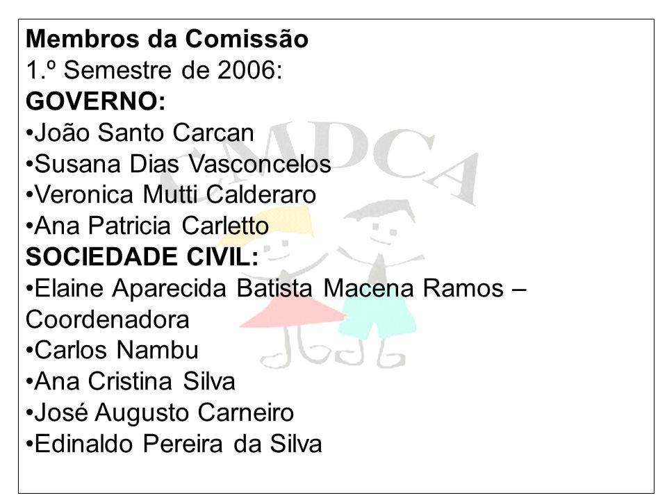 Membros da Comissão 1.º Semestre de 2006: GOVERNO: João Santo Carcan Susana Dias Vasconcelos Veronica Mutti Calderaro Ana Patricia Carletto SOCIEDADE