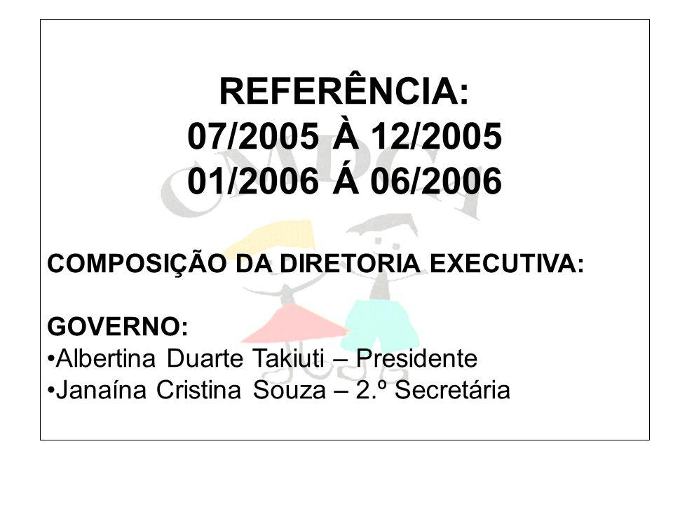 REFERÊNCIA: 07/2005 À 12/2005 01/2006 Á 06/2006 COMPOSIÇÃO DA DIRETORIA EXECUTIVA: GOVERNO: Albertina Duarte Takiuti – Presidente Janaína Cristina Sou