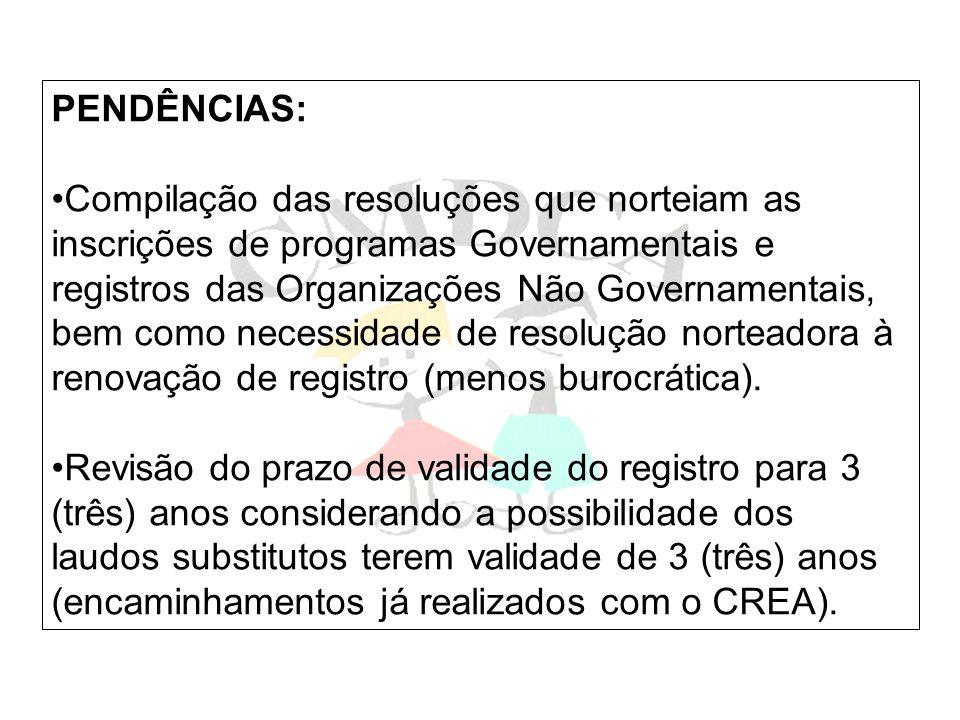 PENDÊNCIAS: Compilação das resoluções que norteiam as inscrições de programas Governamentais e registros das Organizações Não Governamentais, bem como