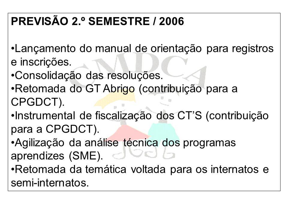 PREVISÃO 2.º SEMESTRE / 2006 Lançamento do manual de orientação para registros e inscrições. Consolidação das resoluções. Retomada do GT Abrigo (contr