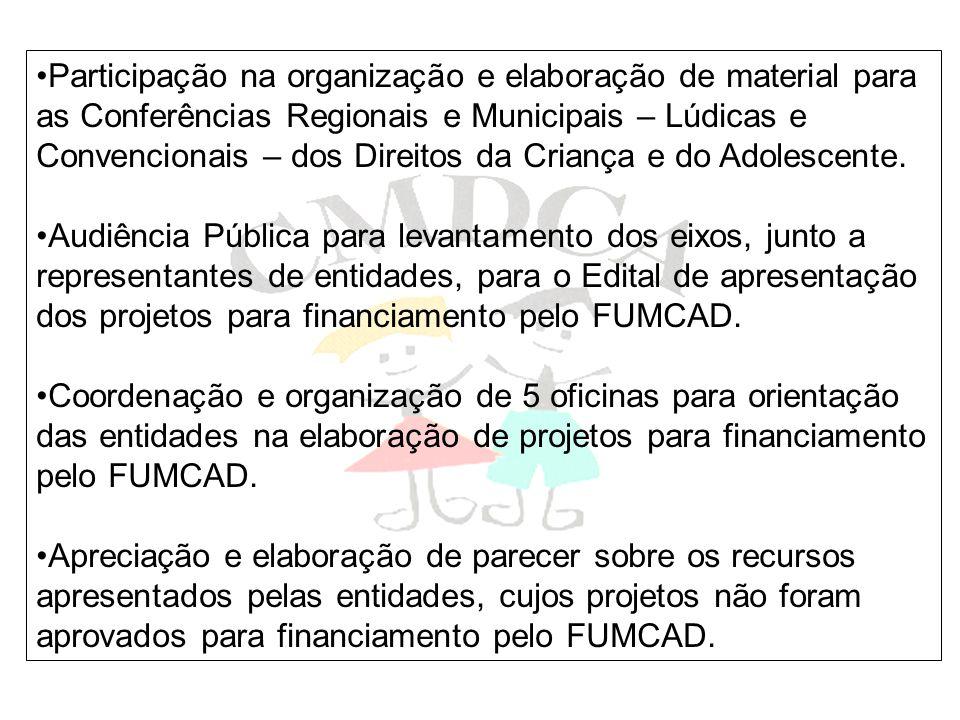 Participação na organização e elaboração de material para as Conferências Regionais e Municipais – Lúdicas e Convencionais – dos Direitos da Criança e