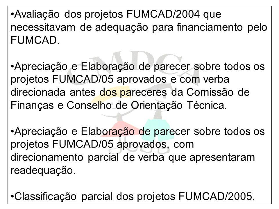 Avaliação dos projetos FUMCAD/2004 que necessitavam de adequação para financiamento pelo FUMCAD. Apreciação e Elaboração de parecer sobre todos os pro