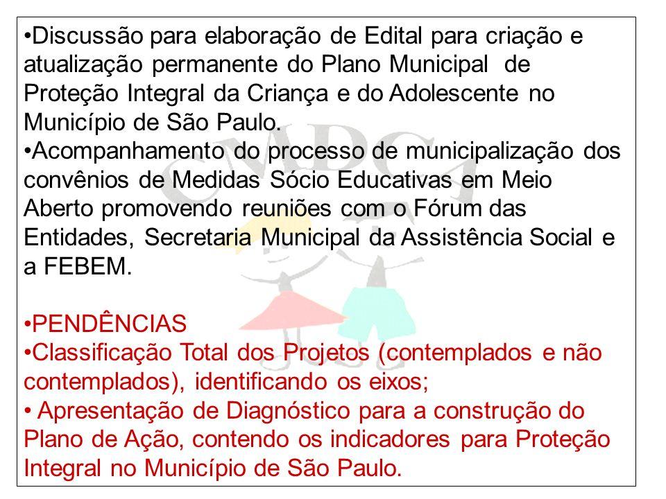 Discussão para elaboração de Edital para criação e atualização permanente do Plano Municipal de Proteção Integral da Criança e do Adolescente no Munic