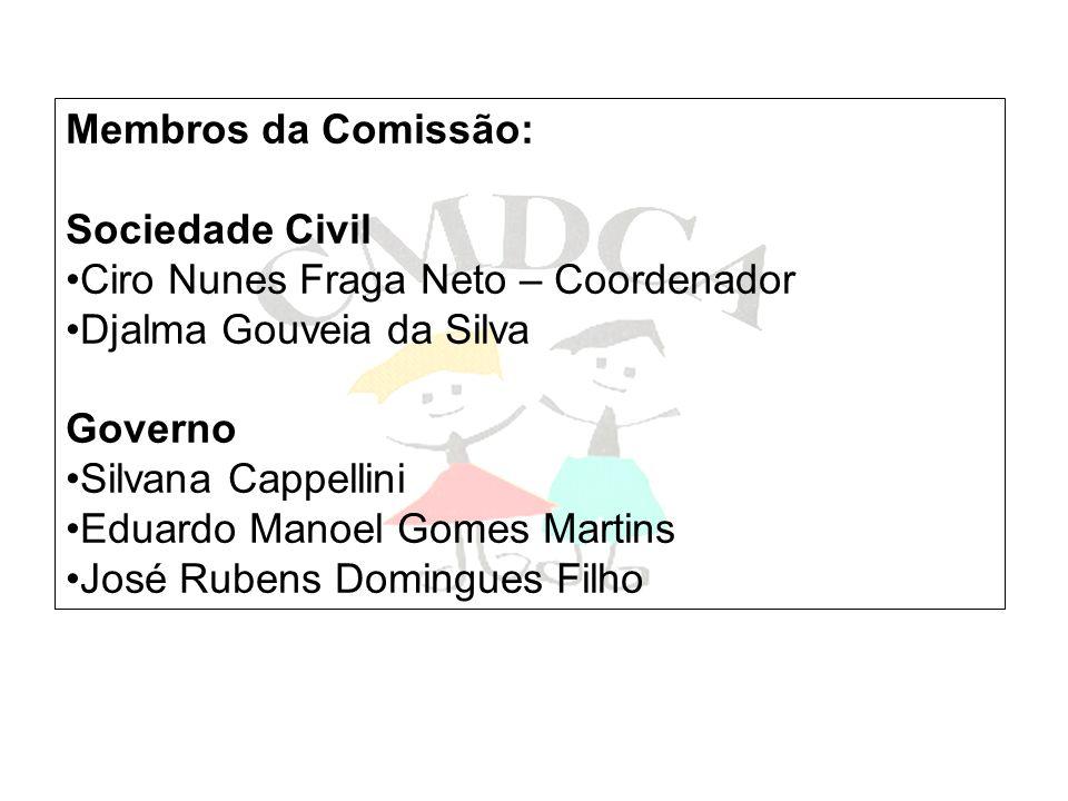 Membros da Comissão: Sociedade Civil Ciro Nunes Fraga Neto – Coordenador Djalma Gouveia da Silva Governo Silvana Cappellini Eduardo Manoel Gomes Marti