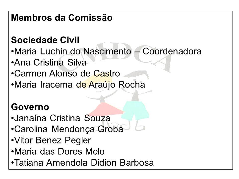 Membros da Comissão Sociedade Civil Maria Luchin do Nascimento – Coordenadora Ana Cristina Silva Carmen Alonso de Castro Maria Iracema de Araújo Rocha