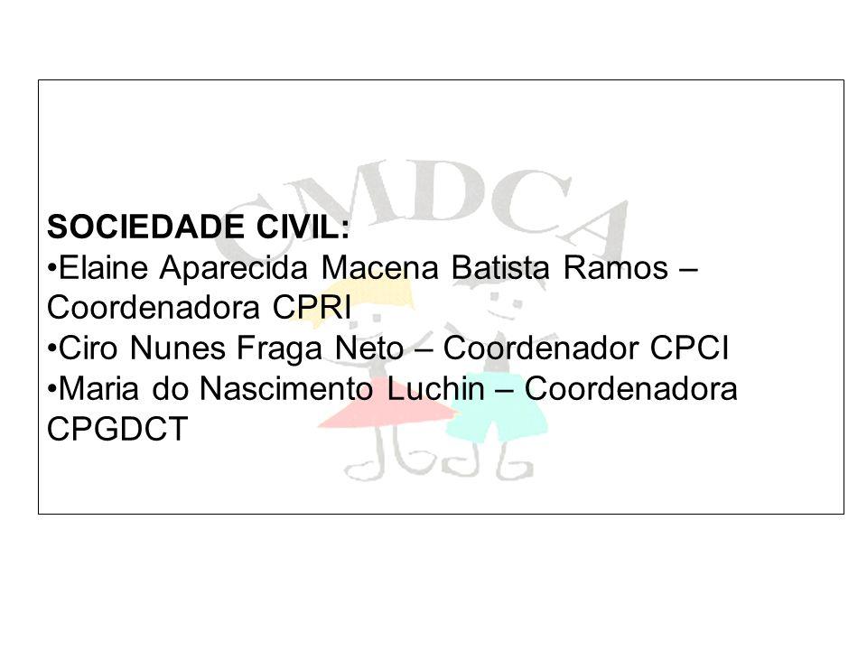 SOCIEDADE CIVIL: Elaine Aparecida Macena Batista Ramos – Coordenadora CPRI Ciro Nunes Fraga Neto – Coordenador CPCI Maria do Nascimento Luchin – Coord