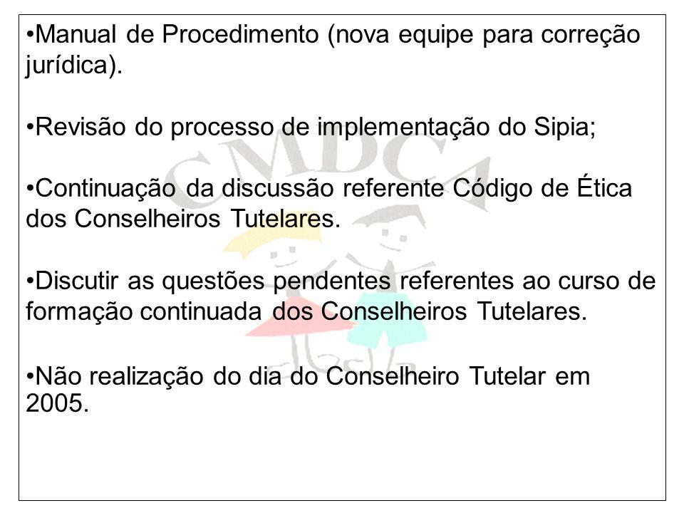 Manual de Procedimento (nova equipe para correção jurídica). Revisão do processo de implementação do Sipia; Continuação da discussão referente Código