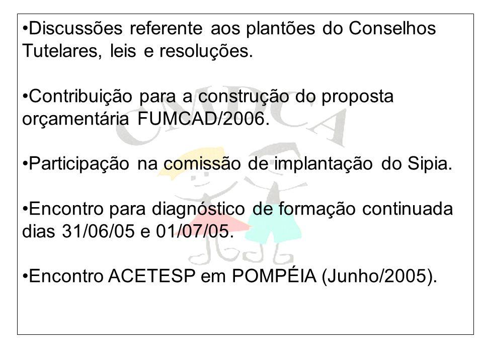 Discussões referente aos plantões do Conselhos Tutelares, leis e resoluções. Contribuição para a construção do proposta orçamentária FUMCAD/2006. Part