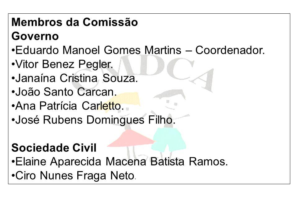 Membros da Comissão Governo Eduardo Manoel Gomes Martins – Coordenador. Vitor Benez Pegler. Janaína Cristina Souza. João Santo Carcan. Ana Patrícia Ca