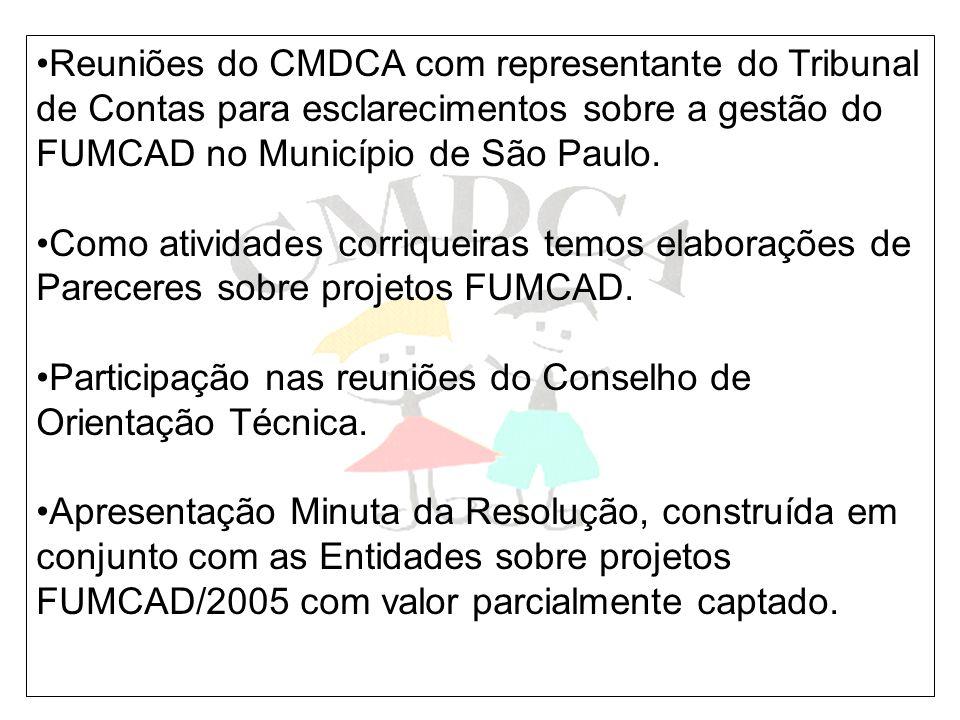 Reuniões do CMDCA com representante do Tribunal de Contas para esclarecimentos sobre a gestão do FUMCAD no Município de São Paulo. Como atividades cor