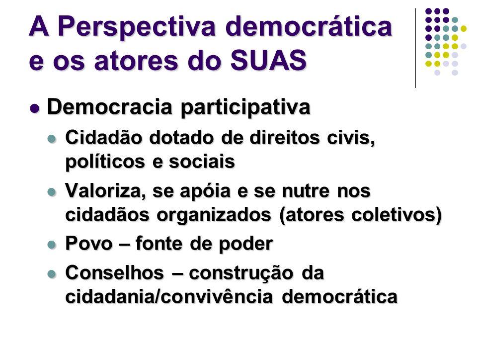 A Perspectiva democrática e os atores do SUAS Democracia participativa Democracia participativa Cidadão dotado de direitos civis, políticos e sociais