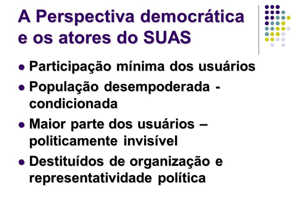A Perspectiva democrática e os atores do SUAS Participação mínima dos usuários Participação mínima dos usuários População desempoderada - condicionada