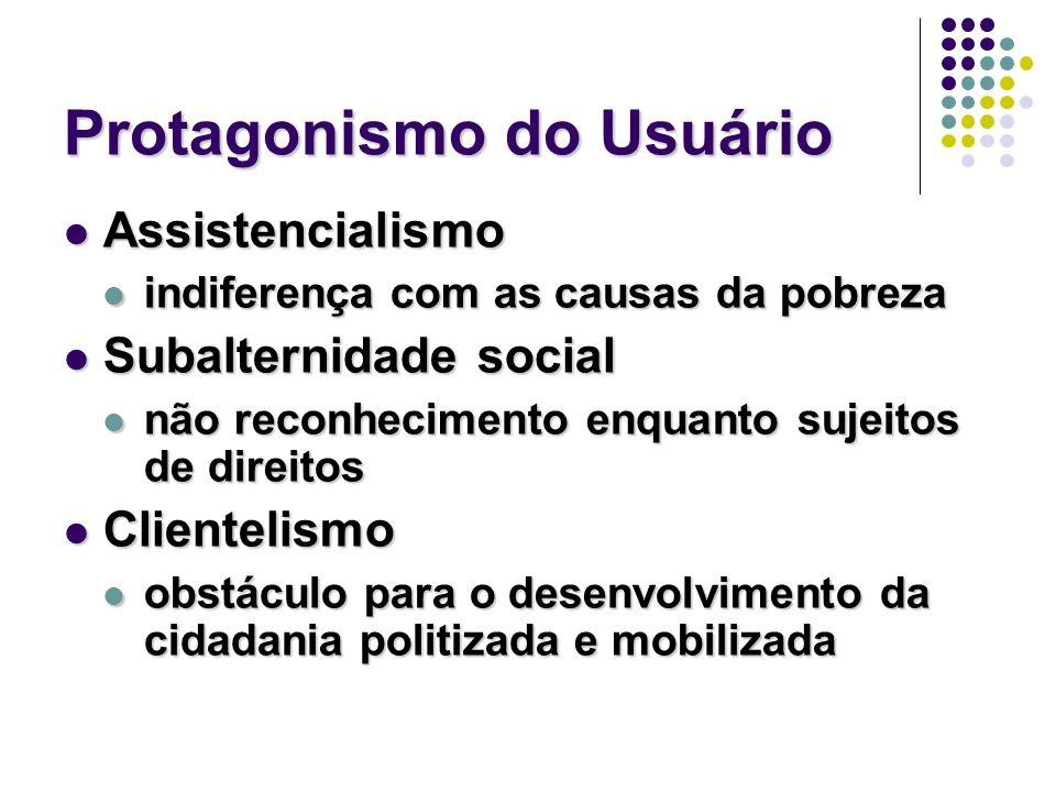 Protagonismo do Usuário Assistencialismo Assistencialismo indiferença com as causas da pobreza indiferença com as causas da pobreza Subalternidade soc