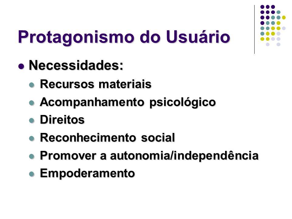 Protagonismo do Usuário Necessidades: Necessidades: Recursos materiais Recursos materiais Acompanhamento psicológico Acompanhamento psicológico Direit