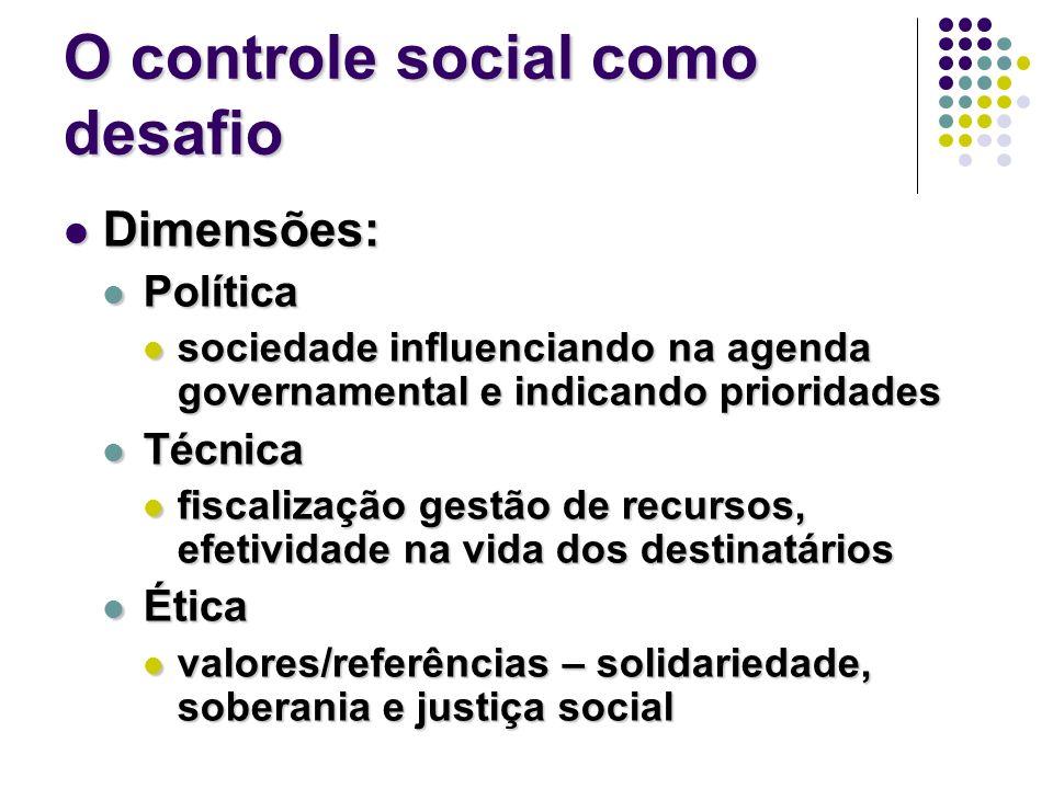O controle social como desafio Dimensões: Dimensões: Política Política sociedade influenciando na agenda governamental e indicando prioridades socieda