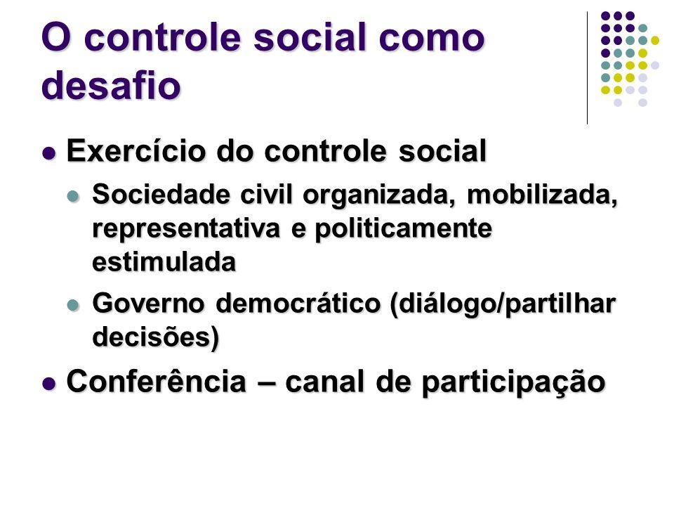 O controle social como desafio Exercício do controle social Exercício do controle social Sociedade civil organizada, mobilizada, representativa e poli