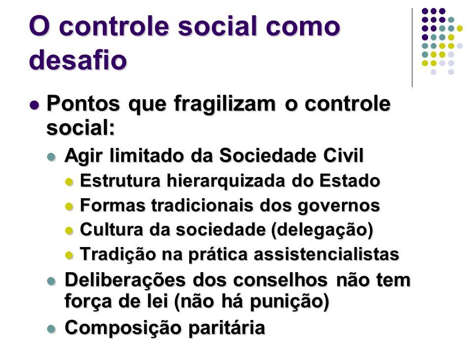 O controle social como desafio Pontos que fragilizam o controle social: Pontos que fragilizam o controle social: Agir limitado da Sociedade Civil Agir