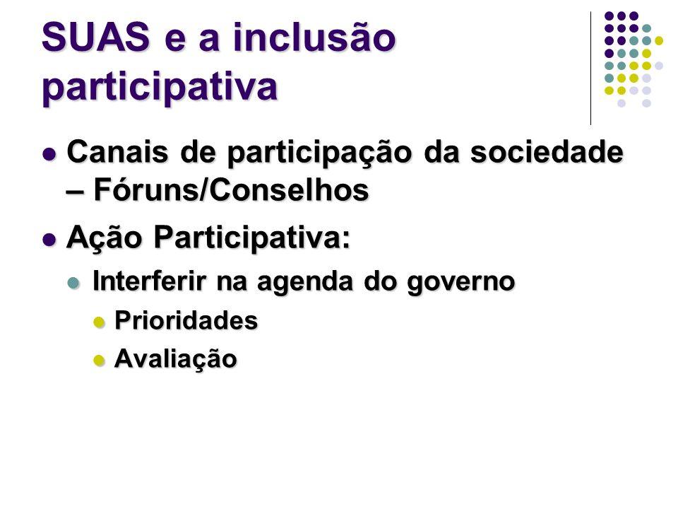 SUAS e a inclusão participativa Canais de participação da sociedade – Fóruns/Conselhos Canais de participação da sociedade – Fóruns/Conselhos Ação Par