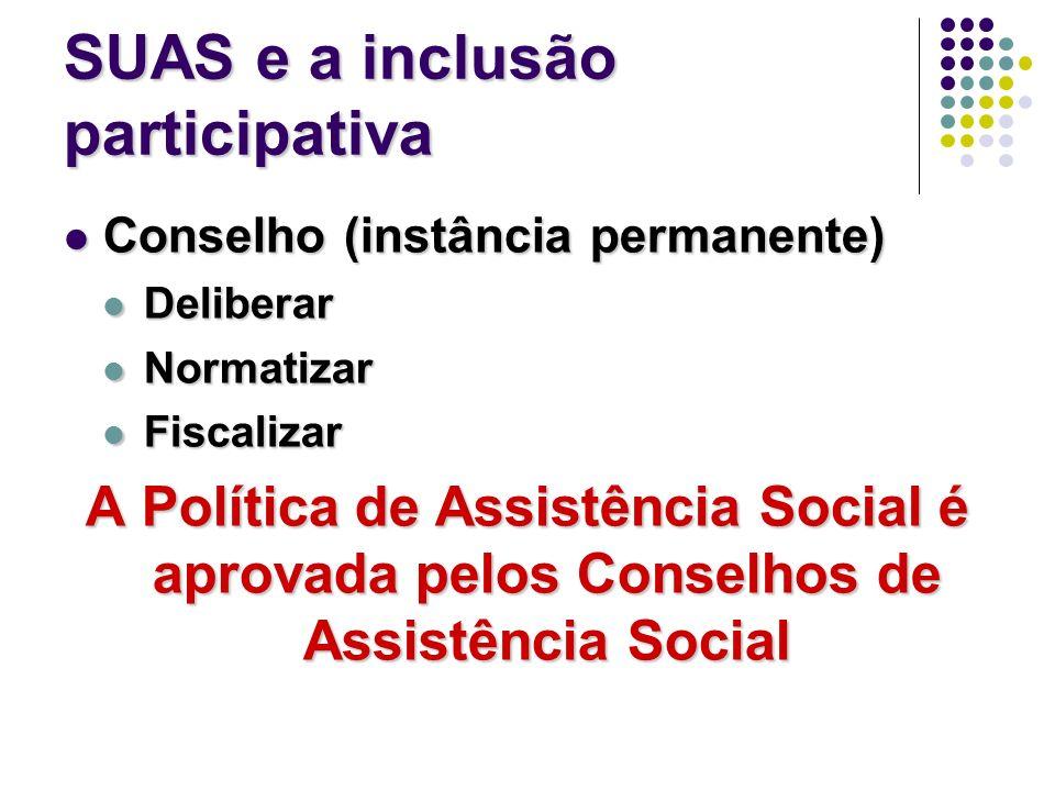 SUAS e a inclusão participativa Conselho (instância permanente) Conselho (instância permanente) Deliberar Deliberar Normatizar Normatizar Fiscalizar Fiscalizar A Política de Assistência Social é aprovada pelos Conselhos de Assistência Social