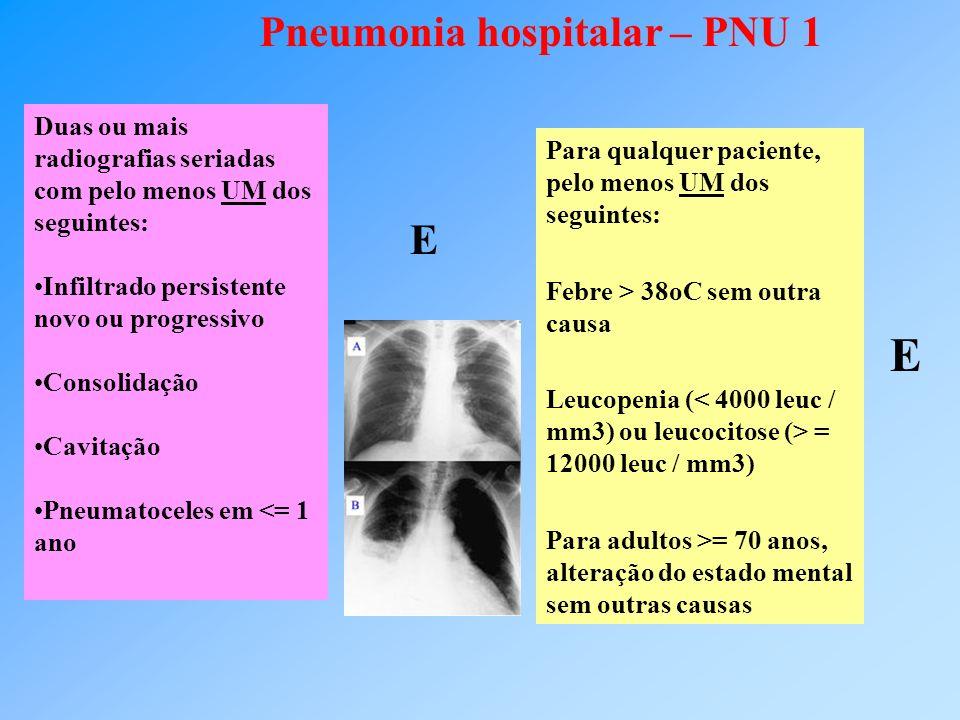 Pneumonia hospitalar – PNU 1 Duas ou mais radiografias seriadas com pelo menos UM dos seguintes: Infiltrado persistente novo ou progressivo Consolidaç