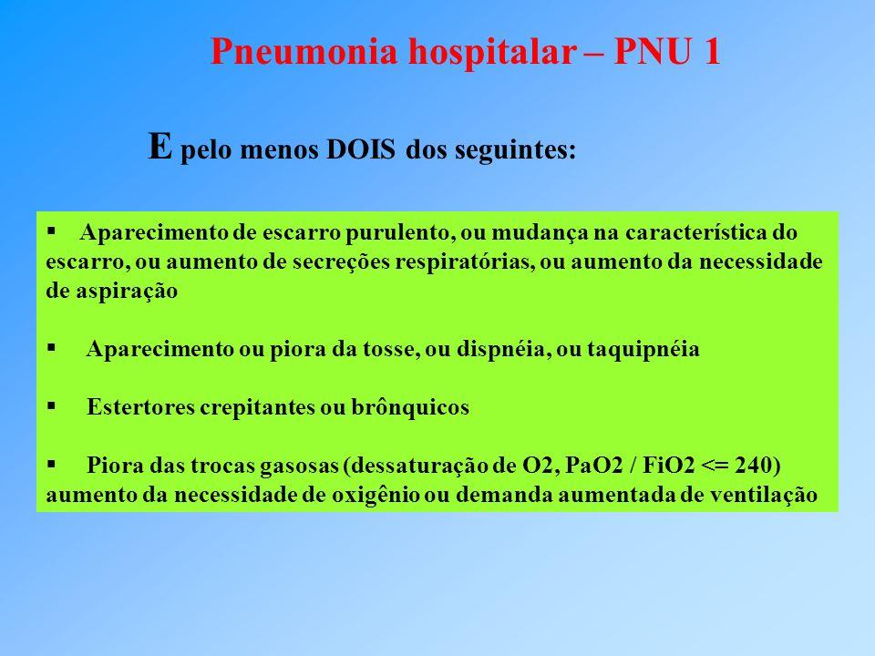 Pneumonia hospitalar – PNU 1 Aparecimento de escarro purulento, ou mudança na característica do escarro, ou aumento de secreções respiratórias, ou aum