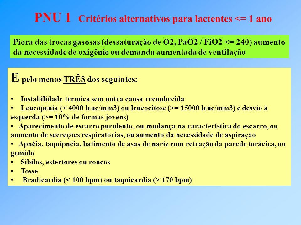 PNU 1 Critérios alternativos para lactentes <= 1 ano Piora das trocas gasosas (dessaturação de O2, PaO2 / FiO2 <= 240) aumento da necessidade de oxigê