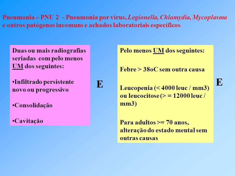 Pneumonia – PNU 2 - Pneumonia por vírus, Legionella, Chlamydia, Mycoplasma e outros patógenos incomuns e achados laboratoriais específicos Duas ou mai