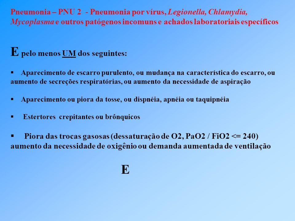 Pneumonia – PNU 2 - Pneumonia por vírus, Legionella, Chlamydia, Mycoplasma e outros patógenos incomuns e achados laboratoriais específicos E pelo meno