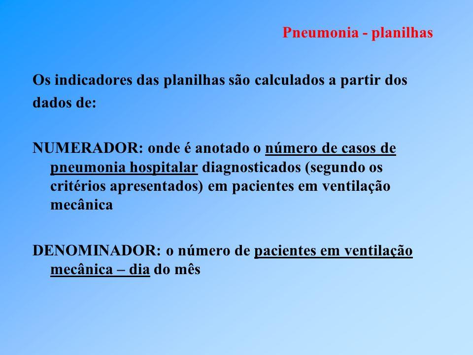 Pneumonia - planilhas Os indicadores das planilhas são calculados a partir dos dados de: NUMERADOR: onde é anotado o número de casos de pneumonia hospitalar diagnosticados (segundo os critérios apresentados) em pacientes em ventilação mecânica DENOMINADOR: o número de pacientes em ventilação mecânica – dia do mês